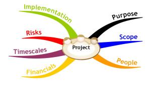project-management-planning-basic